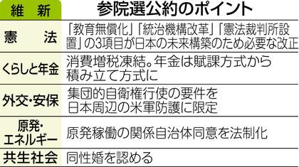 維新が公約発表「年金積み立て方式へ」:参院選2019:中日新聞(CHUNICHI ...