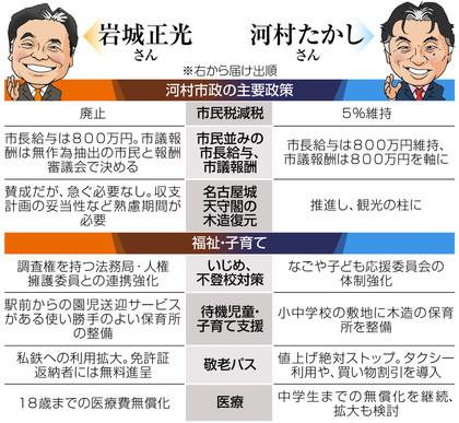 公約点検> (上)減税・議会改...