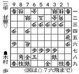 王位戦第4局1日目 木村 黙想1分余、藤井 一呼吸置き:中日新聞Web