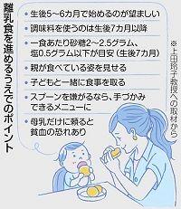 嫌がる 離乳食 スプーン