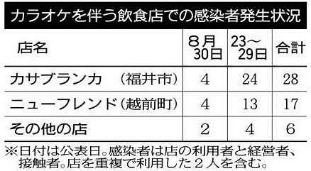 福井 カサブランカ 福井新型コロナ・感染症掲示板|ローカルクチコミ爆サイ.com北陸版
