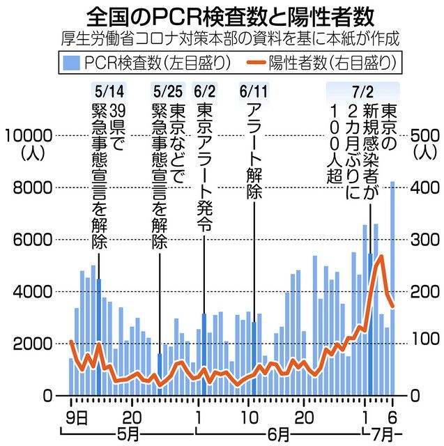 野党否定「正確に分析を」 衆院内閣委で論戦:中日新聞Web
