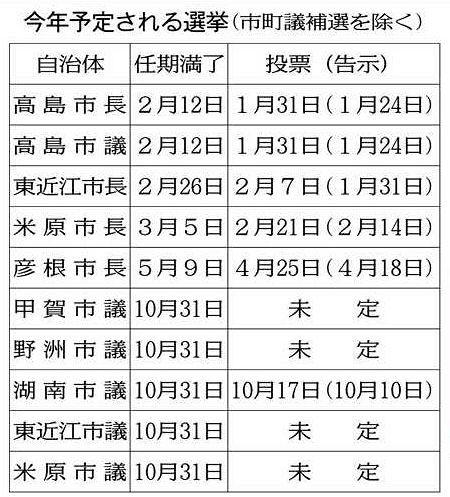 議員 選挙 市議会 高島