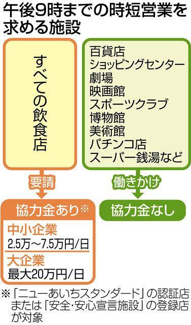 パチンコ 愛知 営業 し 店 県 てる 【2021年】愛知県のお勧めパチンコ優良店をご紹介。