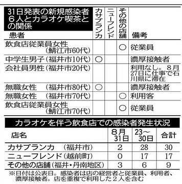 福井 カサブランカ カサブランカ [福井県/カラオケ]