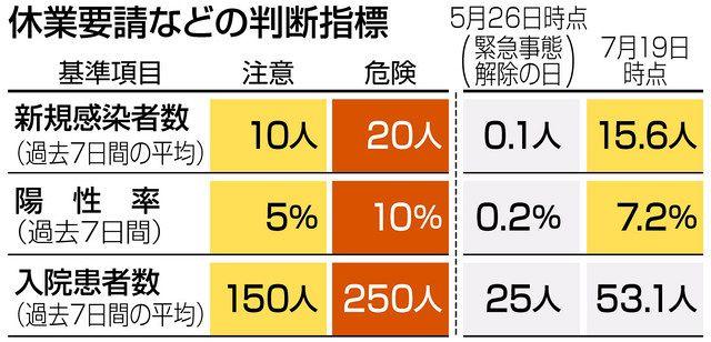愛知 県 ウィルス コロナ 市内での新型コロナウイルス感染者の発生について/豊橋市