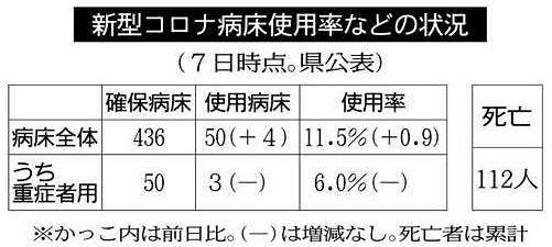 感染 者 東京 数 コロナ ウイルス 西 市 千葉市:新型コロナウイルス感染者の発生について