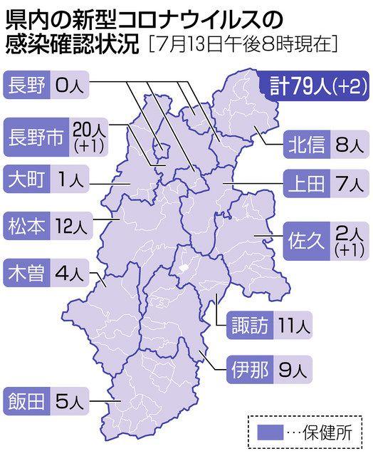 長野 県 松本 市 コロナ 【新型コロナ】長野県で新たに25人感染