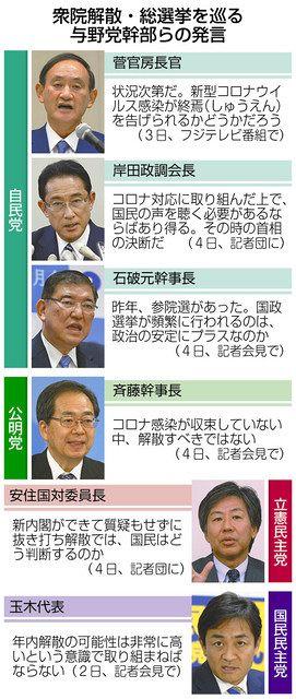 解散いつ 政界ざわめく 菅氏「状況次第」飛び交う臆測:中日新聞Web