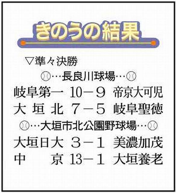 野球 岐阜 県 高校