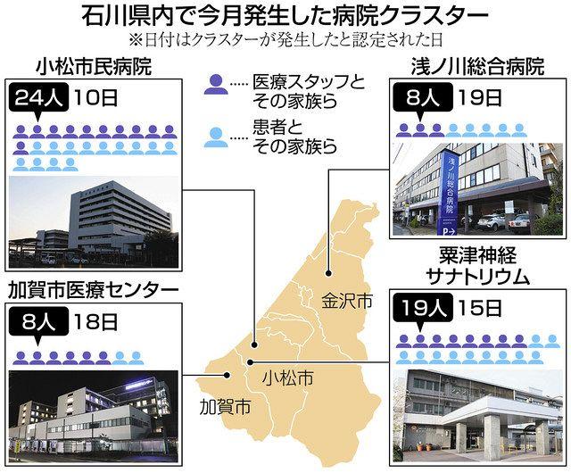コロナ 病院 ウイルス 県 石川 石川県立中央病院