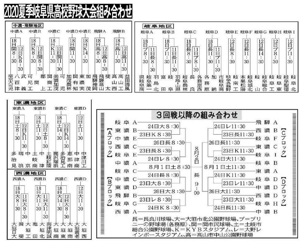 岐阜 県 高校 野球 【日程・結果】岐阜県大会 高校野球 組み合わせ日程