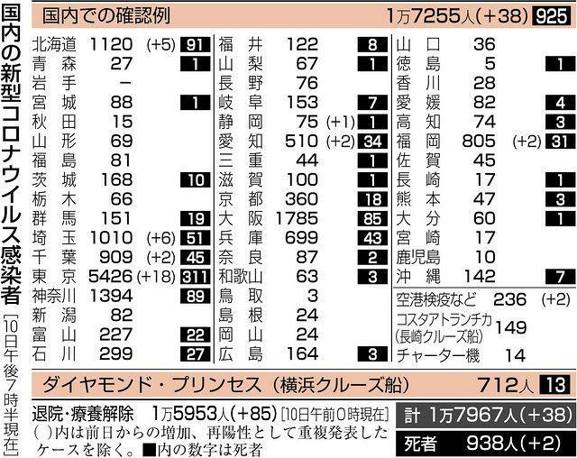 愛知 県 コロナ 感染 経路