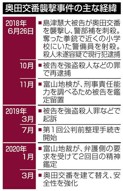 富山 コロナ ニュース