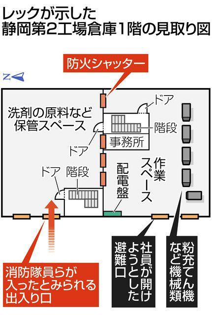 静岡 工場 レック