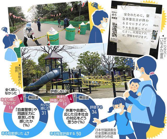 コロナ禍の同調圧力>前編 行動制限どこまで必要?:中日新聞Web