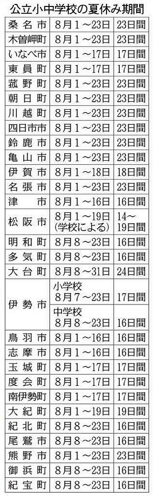 愛知 県 小学校 休校