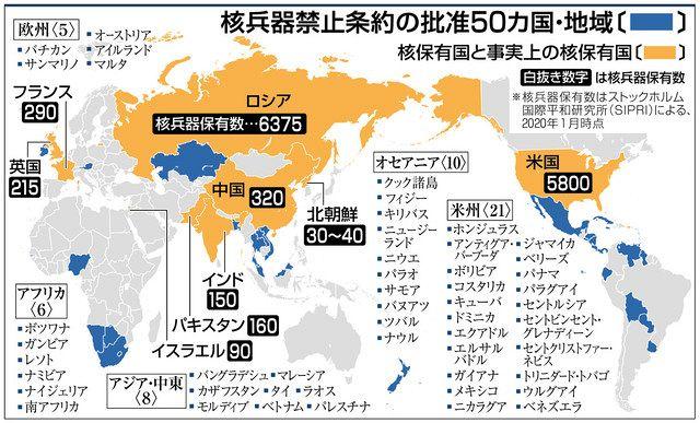 核兵器禁止条約、1月発効 批准50、初の全面違法化:中日新聞Web