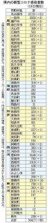 愛知の市町村別感染者数 (6月19日現在)
