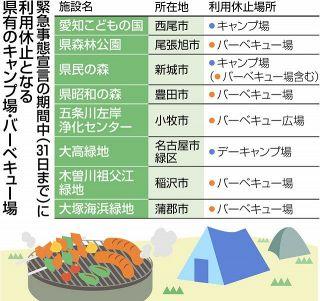 【愛知】県有バーベキュー場休止 キャンプ場と計8カ所