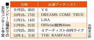 サンドーム福井 大型ライブ続々 V6やドリカム 年末にかけ