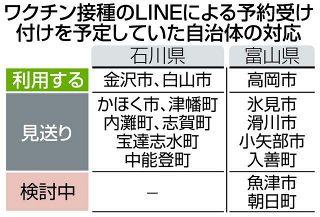 【石川・富山】接種 LINE活用分かれる 金沢・白山利用 石川県内6市町見送り