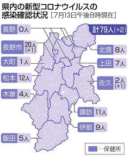 【長野】県内2日連続で感染者判明 県や長野市、再拡大警戒