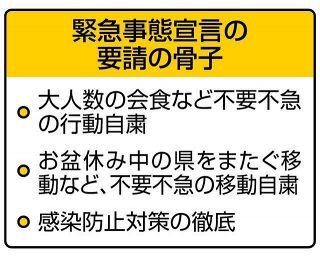 愛知県が6日に独自の緊急事態宣言を発令へ