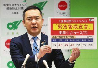三重県が独自の「緊急警戒宣言」 3市で飲食店に時短要請