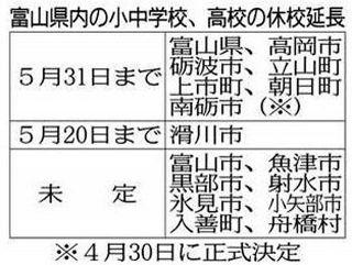 コロナ 富山 速報 市 コロナ感染の京産大生、富山で「村八分」「父親失職」「家に投石」情報はデマだったのか?