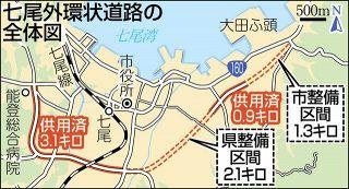 七尾外環状道路の未整備区間起工式 古府−大田
