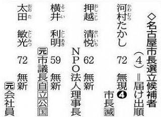 河村氏優勢、横井氏追う 本紙世論調査、4割が投票先未定